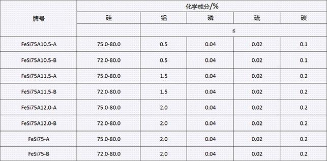 硅铁元素表