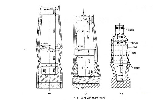 高炉生产高碳锰铁